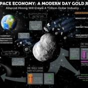 spaceeconomy_7-680x432-4f97047-intro