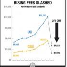 rising_fees_slashed