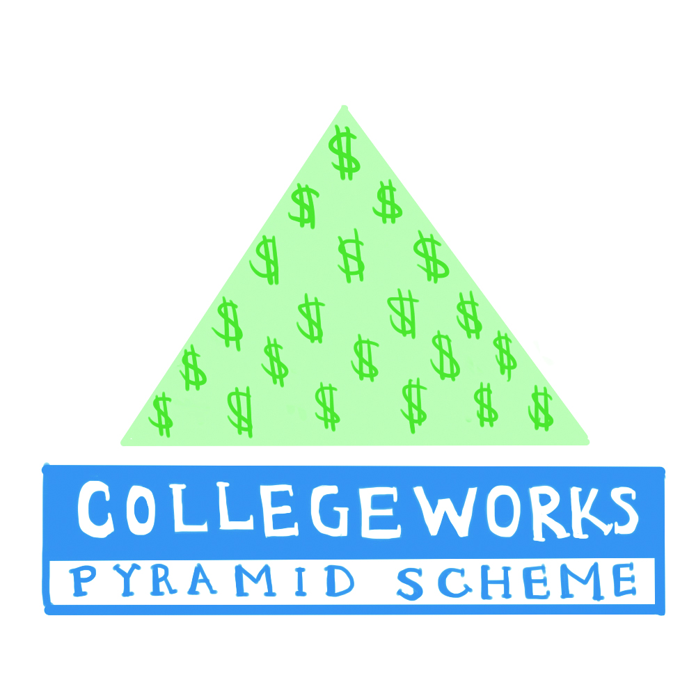 College Works Painting Recruiting For The Internship Pyramid Bottom Line