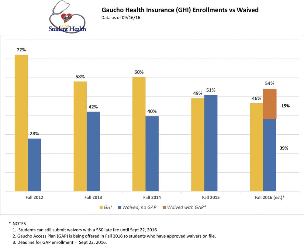 Amazon Employee Health Insurance Cost
